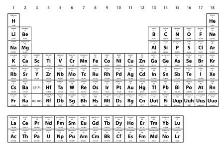 Una ilustración de la Tabla Periódica de los Elementos Foto de archivo - 31465592