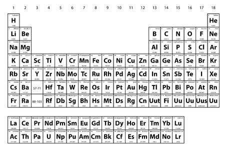 Een illustratie van het periodiek systeem der elementen Stock Illustratie
