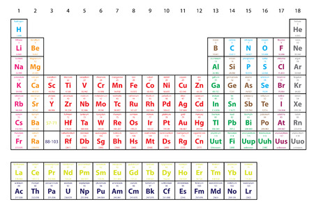 Een illustratie van het periodiek systeem der elementen Stockfoto