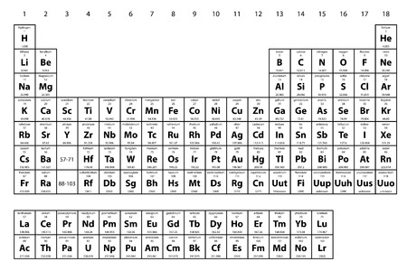 An Illustration of the Periodic Table of the Elements illustration