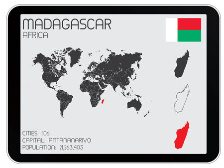 A Set of Infographic Elements for the Country of Madagascar Vector