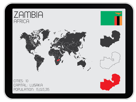 A Set of Infographic Elements for the Country of Zambia
