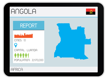 A Set of Infographic Elements for the Country of Angola