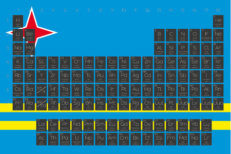 A Periodic Table of Elements overlayed on the flag of Aruba Stock Photo