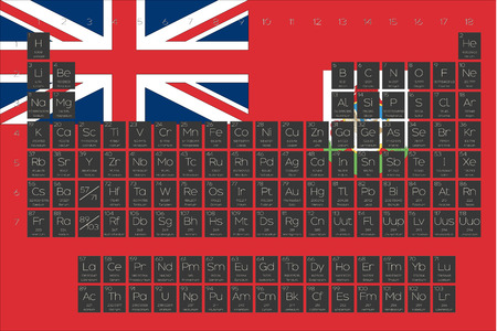 A Periodic Table of Elements overlayed on the flag of Bermuda