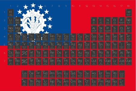 silicon: A Periodic Table of Elements overlayed on the flag of Myanmar
