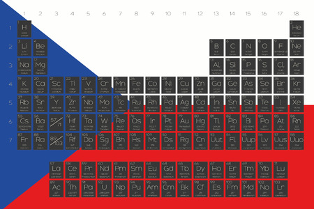A Periodic Table of Elements overlayed on the flag of Czech Republic