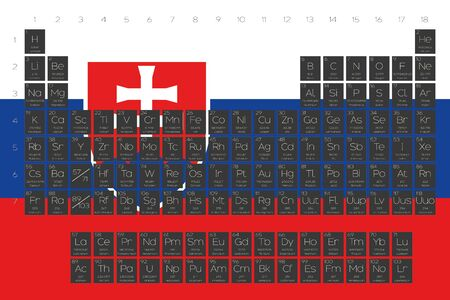 A Periodic Table of Elements overlayed on the flag of Slovakia