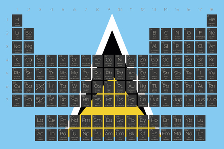 lucia: A Periodic Table of Elements overlayed on the flag of Saint Lucia