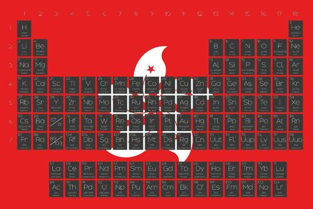 actinides: A Periodic Table of Elements overlayed on the flag of Hong Kong