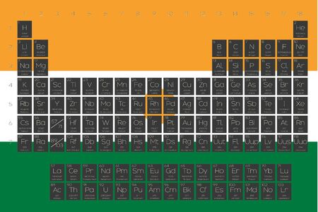 actinides: A Periodic Table of Elements overlayed on the flag of Niger
