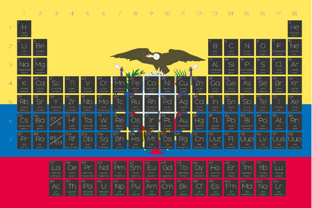 A Periodic Table of Elements overlayed on the flag of Ecuador