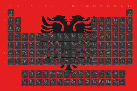 actinides: A Periodic Table of Elements overlayed on the flag of Albania Illustration