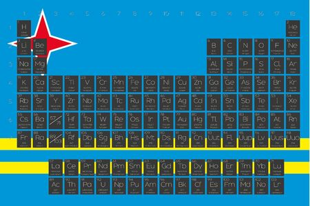 actinides: A Periodic Table of Elements overlayed on the flag of Aruba Illustration