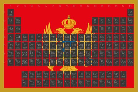 A Periodic Table of Elements overlayed on the flag of Montenegro