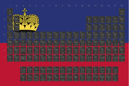 A Periodic Table of Elements overlayed on the flag of Liechtenstein