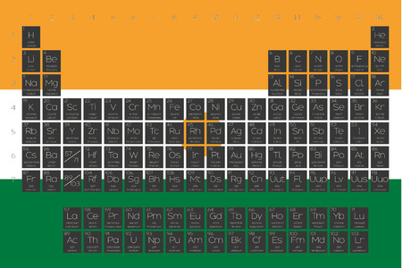A Periodic Table of Elements overlayed on the flag of Niger