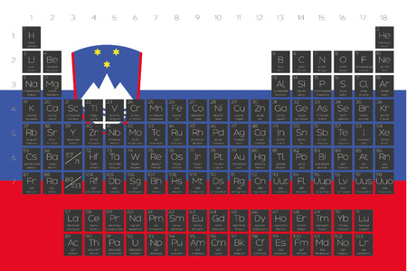 actinides: A Periodic Table of Elements overlayed on the flag of Slovenia