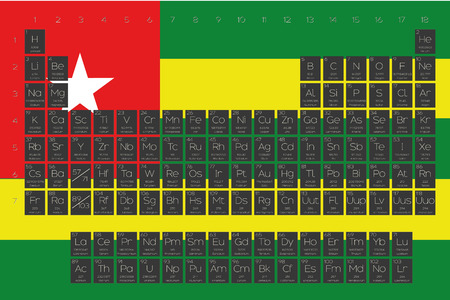 actinides: A Periodic Table of Elements overlayed on the flag of Togo