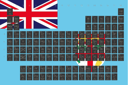 A Periodic Table of Elements overlayed on the flag of Fiji