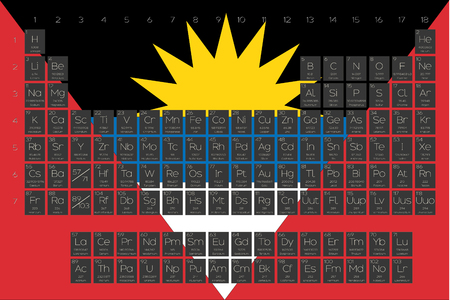 A Periodic Table of Elements overlayed on the flag of Antigua and Barbuda