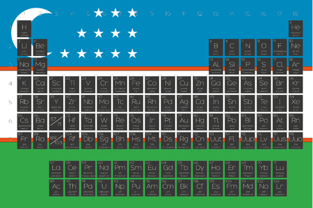 actinides: A Periodic Table of Elements overlayed on the flag of Uzbekistan Illustration