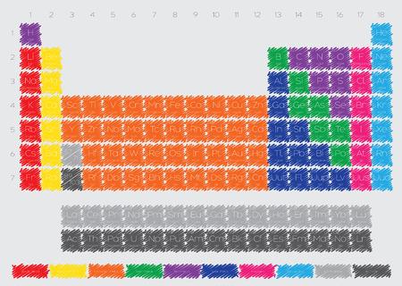 graphic flerovium: The Periodic Table of the Elements