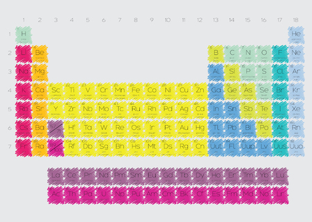 mendeleev: The Periodic Table of the Elements