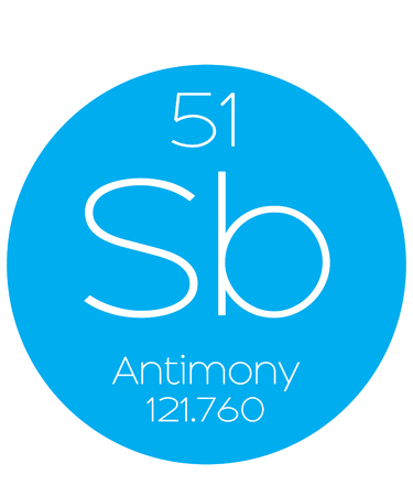 periodic element: An Informative Illustration of the Periodic Element - Antimony