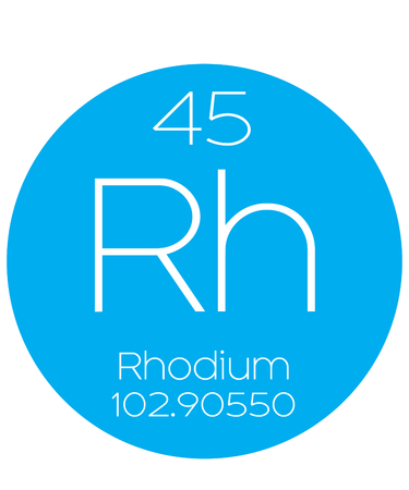 rodio: An Informative Illustration of the Periodic Element - Rhodium