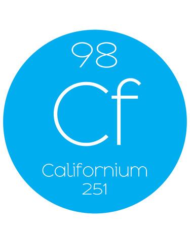 actinides: An Informative Illustration of the Periodic Element - Californium Illustration
