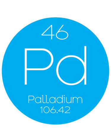 actinides: An Informative Illustration of the Periodic Element - Palladium
