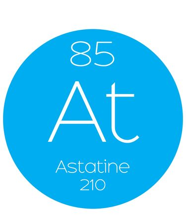 actinides: An Informative Illustration of the Periodic Element - Astatine