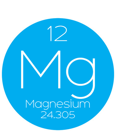 magnesium: An Informative Illustration of the Periodic Element - Magnesium