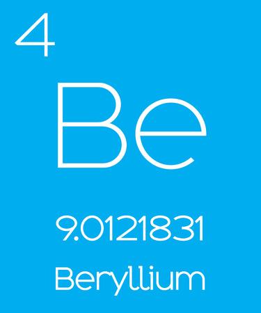 halogens: An Informative Illustration of the Periodic Element - Beryllium