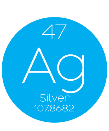 actinides: An Informative Illustration of the Periodic Element - Silver Illustration