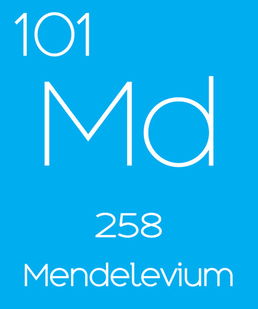 halogens: An Informative Illustration of the Periodic Element - Mendelevium