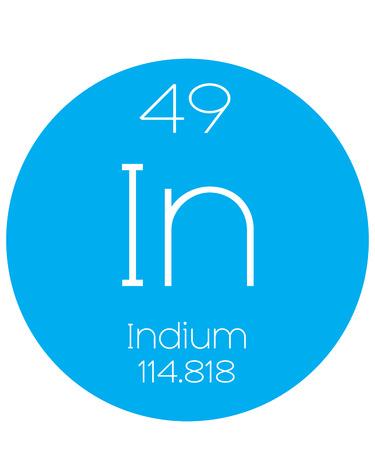 indium: An Informative Illustration of the Periodic Element - Indium