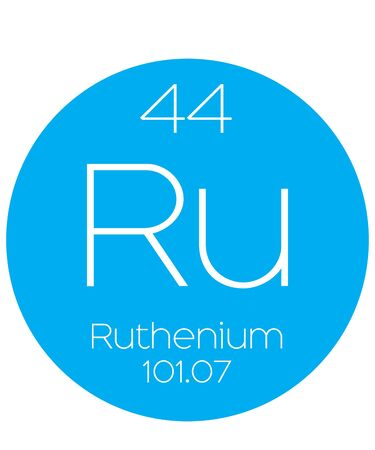 actinides: An Informative Illustration of the Periodic Element - Ruthenium Illustration