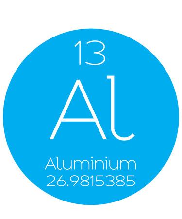 periodic element: An Informative Illustration of the Periodic Element - Aluminium