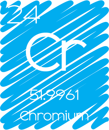 chromium: An Informative Illustration of the Periodic Element - Chromium
