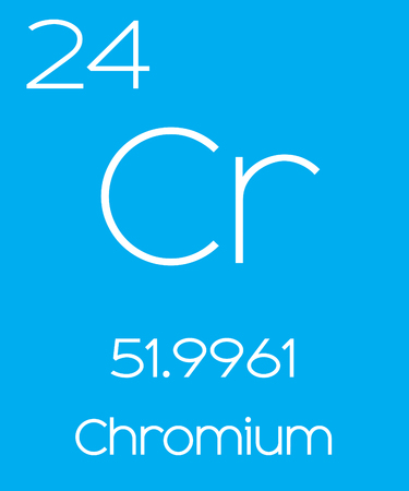 actinides: An Informative Illustration of the Periodic Element - Chromium