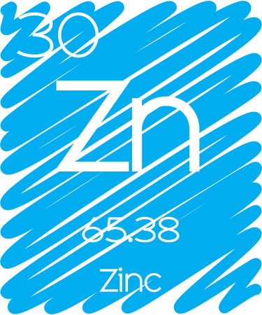 An Informative Illustration of the Periodic Element - Zinc