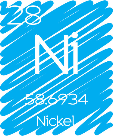 actinides: An Informative Illustration of the Periodic Element - Nickel Illustration
