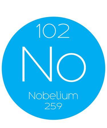 actinides: An Informative Illustration of the Periodic Element - Nobelium