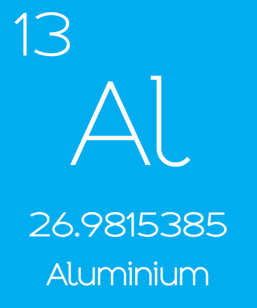 actinides: An Informative Illustration of the Periodic Element - Aluminium