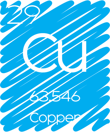 actinides: An Informative Illustration of the Periodic Element - Copper