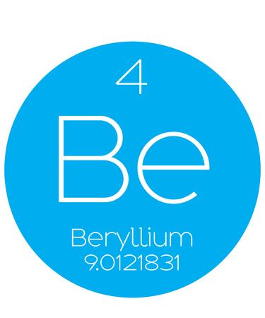 actinides: An Informative Illustration of the Periodic Element - Beryllium