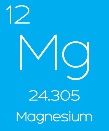 magnesium: An Informative Illustration of the Periodic Element - Magnesium