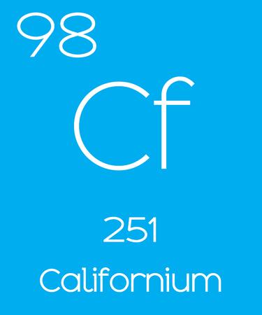 halogens: An Informative Illustration of the Periodic Element - Californium Illustration